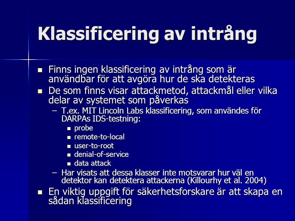 Klassificering av intrång Finns ingen klassificering av intrång som är användbar för att avgöra hur de ska detekteras Finns ingen klassificering av in