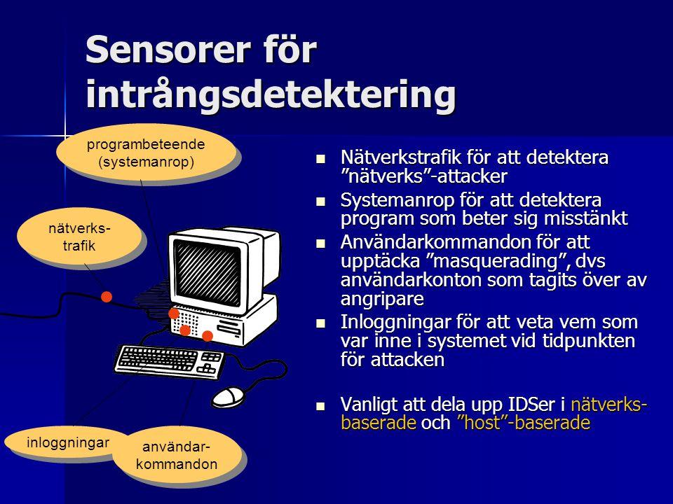 """Sensorer för intrångsdetektering Nätverkstrafik för att detektera """"nätverks""""-attacker Nätverkstrafik för att detektera """"nätverks""""-attacker Systemanrop"""