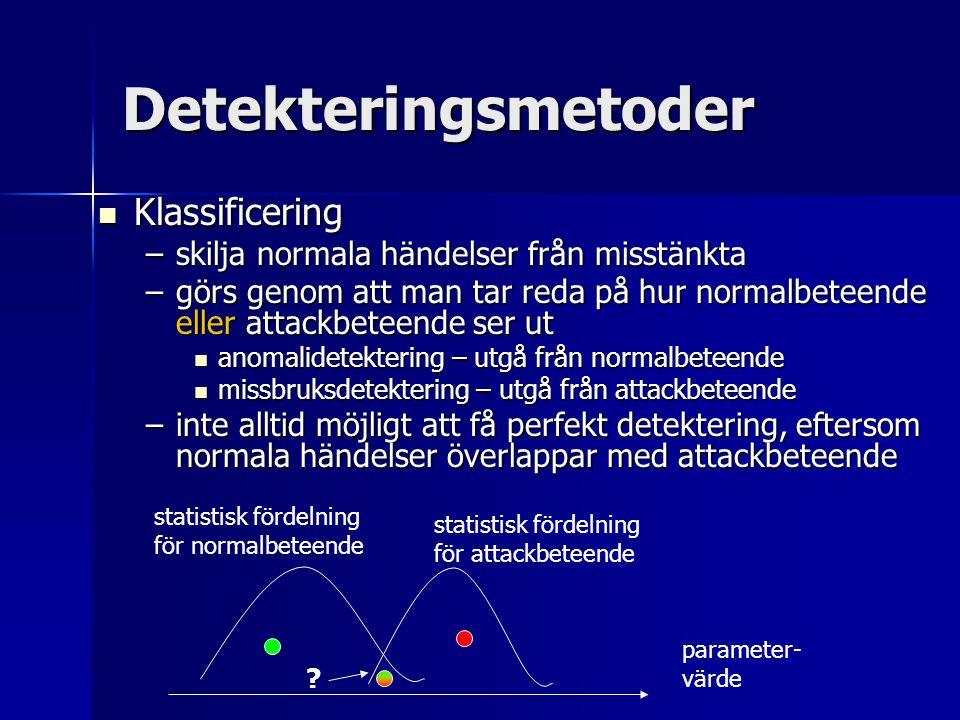 Detekteringsmetoder Klassificering Klassificering –skilja normala händelser från misstänkta –görs genom att man tar reda på hur normalbeteende eller a