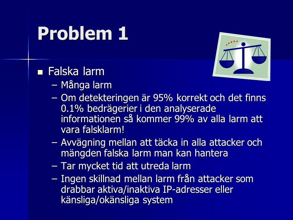 Problem 1 Falska larm Falska larm –Många larm –Om detekteringen är 95% korrekt och det finns 0.1% bedrägerier i den analyserade informationen så komme