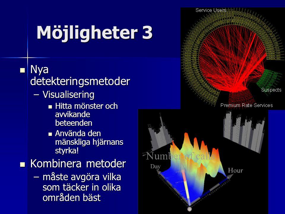 Möjligheter 3 Nya detekteringsmetoder Nya detekteringsmetoder –Visualisering Hitta mönster och avvikande beteenden Hitta mönster och avvikande beteend