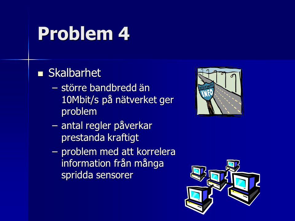 Problem 4 Skalbarhet Skalbarhet –större bandbredd än 10Mbit/s på nätverket ger problem –antal regler påverkar prestanda kraftigt –problem med att korr