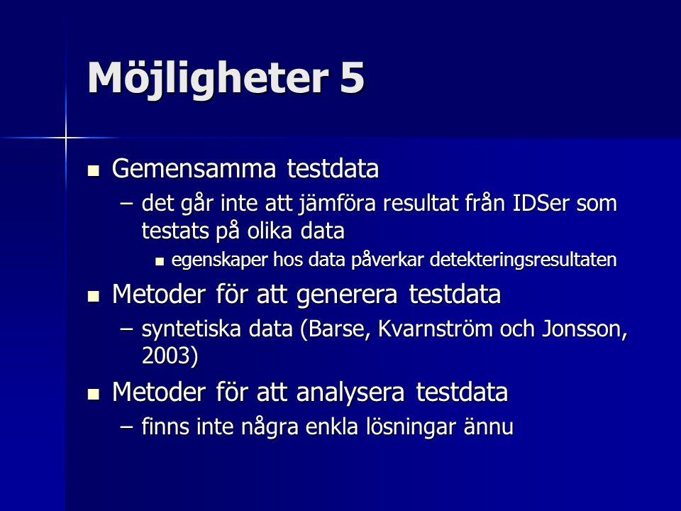 Möjligheter 5 Gemensamma testdata Gemensamma testdata –det går inte att jämföra resultat från IDSer som testats på olika data egenskaper hos data påve