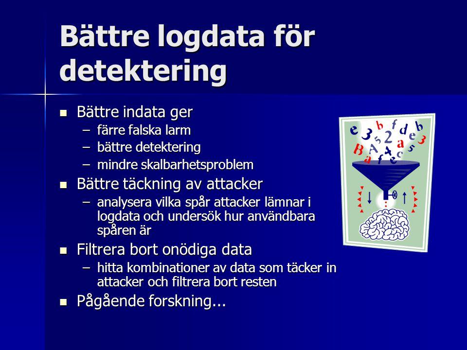 Bättre logdata för detektering Bättre indata ger Bättre indata ger –färre falska larm –bättre detektering –mindre skalbarhetsproblem Bättre täckning a