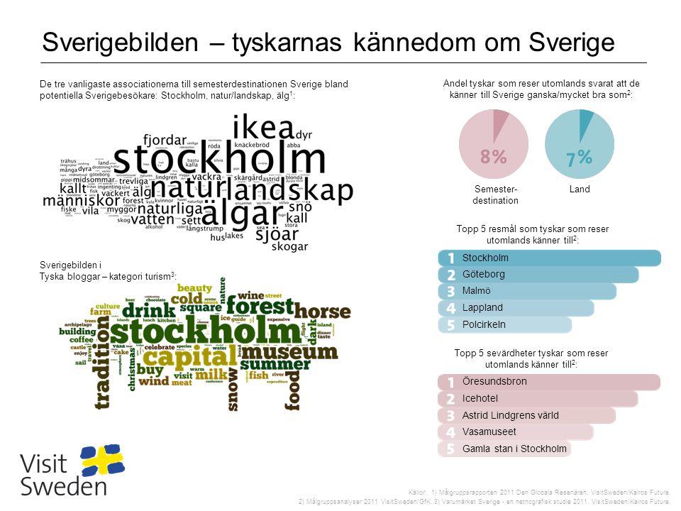 Sverigebilden – tyskarnas kännedom om Sverige De tre vanligaste associationerna till semesterdestinationen Sverige bland potentiella Sverigebesökare: