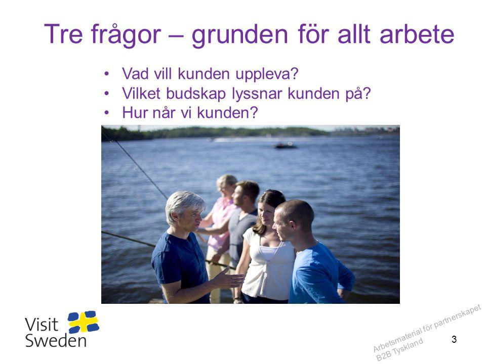 Arbetsmaterial för partnerskapet B2B Tyskland Tre frågor – grunden för allt arbete Vad vill kunden uppleva? Vilket budskap lyssnar kunden på?på? Hur n