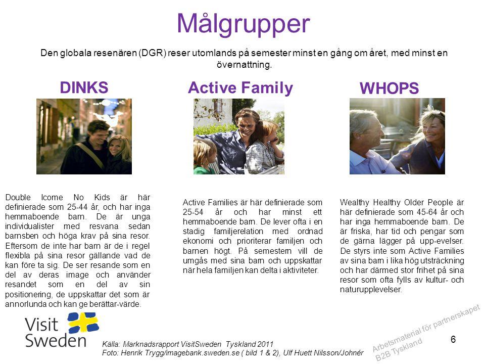Arbetsmaterial för partnerskapet B2B Tyskland Målgrupper Active Families är här definierade som 25-54 år och har minst ett hemmaboende barn. De lever