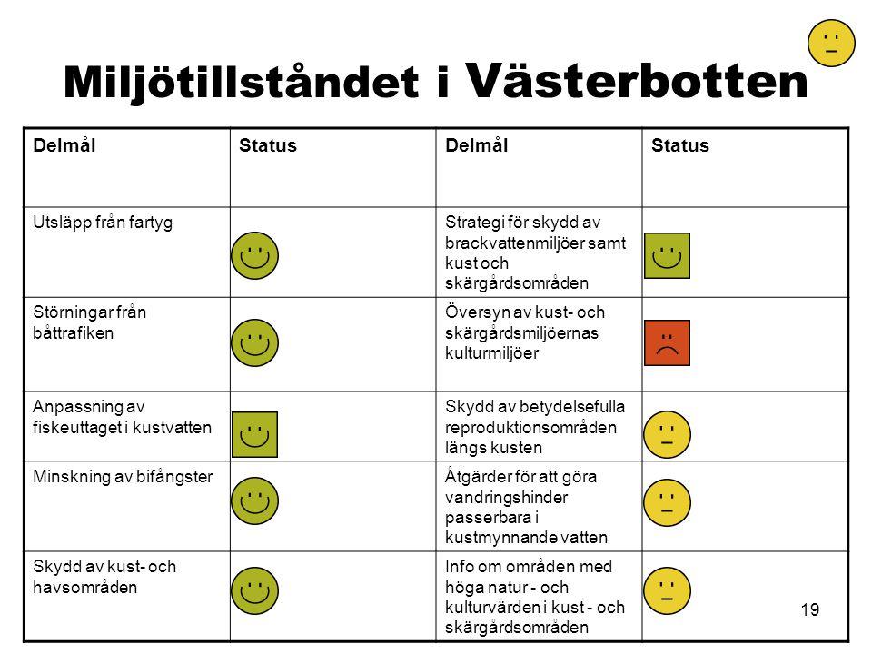 19 Miljötillståndet i Västerbotten DelmålStatusDelmålStatus Utsläpp från fartygStrategi för skydd av brackvattenmiljöer samt kust och skärgårdsområden
