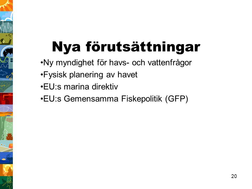 20 Nya förutsättningar Ny myndighet för havs- och vattenfrågor Fysisk planering av havet EU:s marina direktiv EU:s Gemensamma Fiskepolitik (GFP)