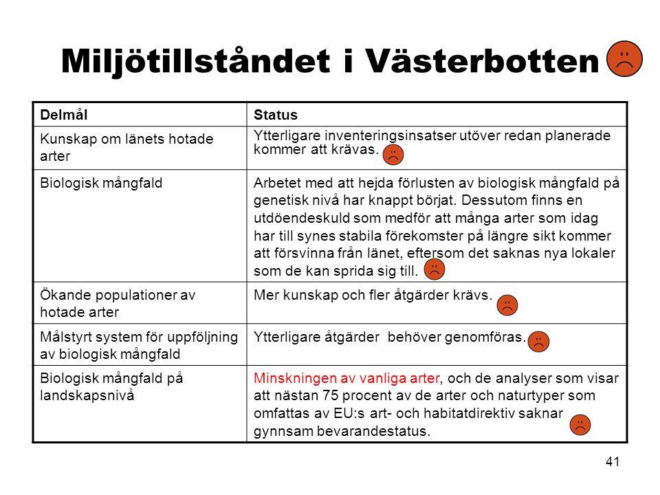41 Miljötillståndet i Västerbotten DelmålStatus Kunskap om länets hotade arter Ytterligare inventeringsinsatser utöver redan planerade kommer att kräv