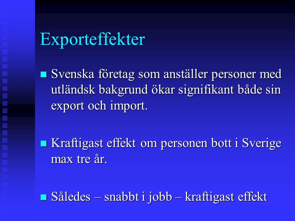 Exporteffekter n Svenska företag som anställer personer med utländsk bakgrund ökar signifikant både sin export och import. n Kraftigast effekt om pers