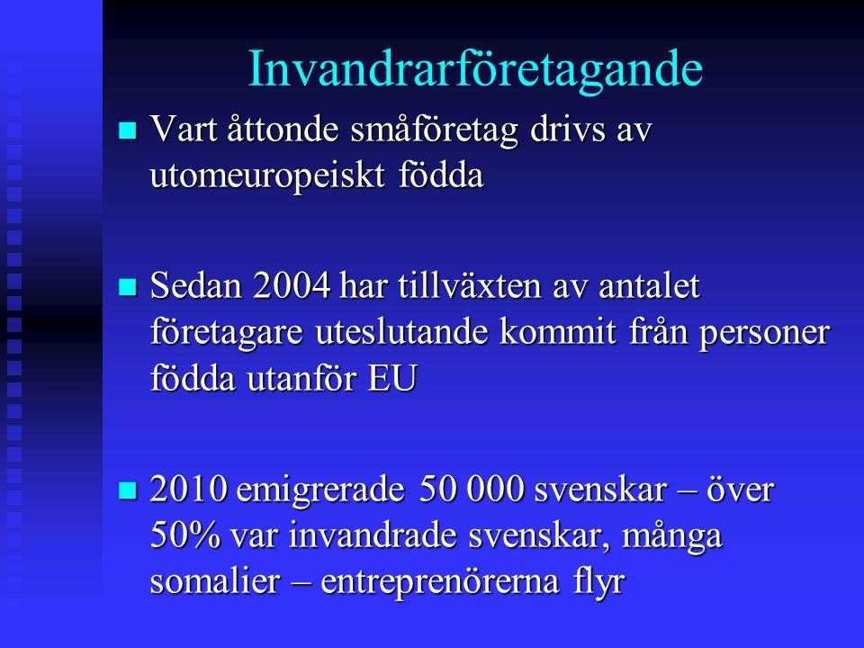 Invandrarföretagande n Vart åttonde småföretag drivs av utomeuropeiskt födda n Sedan 2004 har tillväxten av antalet företagare uteslutande kommit från