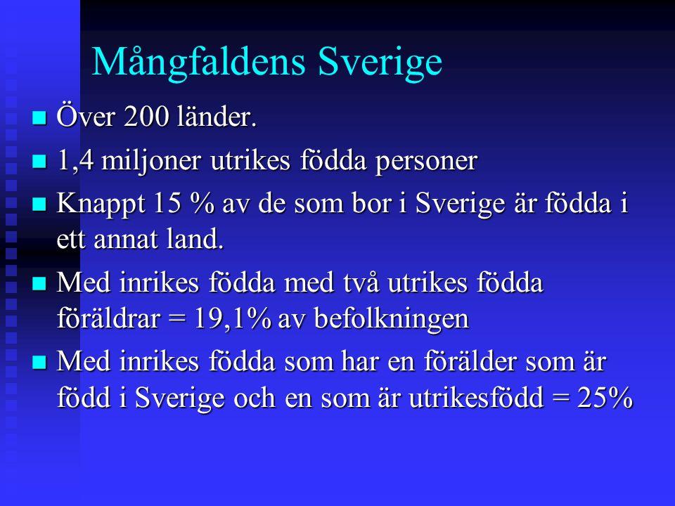 Mångfaldens Sverige n Över 200 länder. n 1,4 miljoner utrikes födda personer n Knappt 15 % av de som bor i Sverige är födda i ett annat land. n Med in