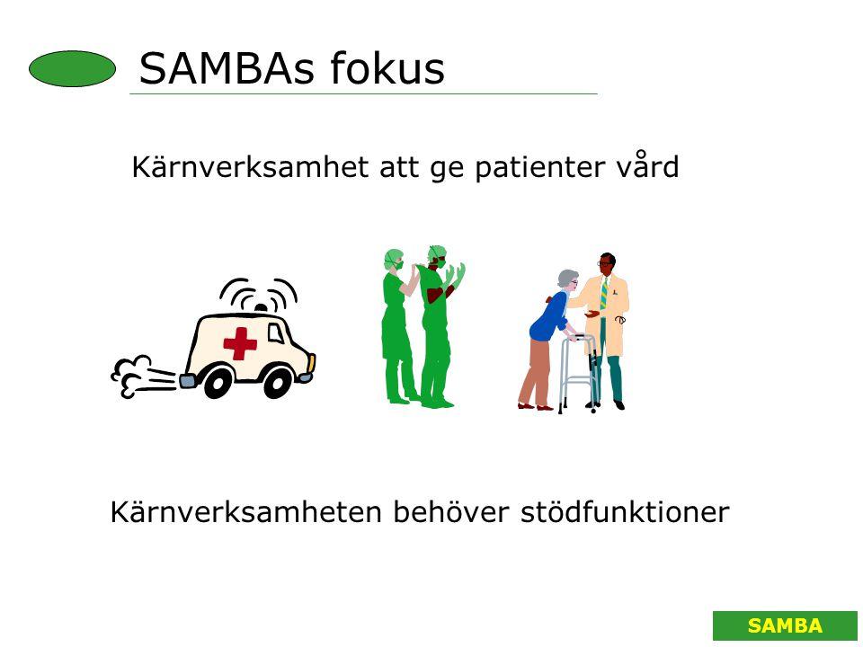 SAMBA SAMBAs fokus Kärnverksamhet att ge patienter vård Kärnverksamheten behöver stödfunktioner