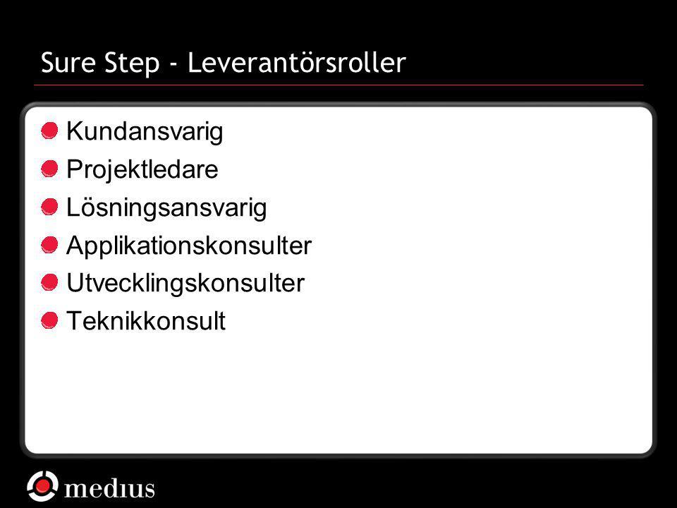  Medius AB Sure Step - Leverantörsroller Kundansvarig Projektledare Lösningsansvarig Applikationskonsulter Utvecklingskonsulter Teknikkonsult