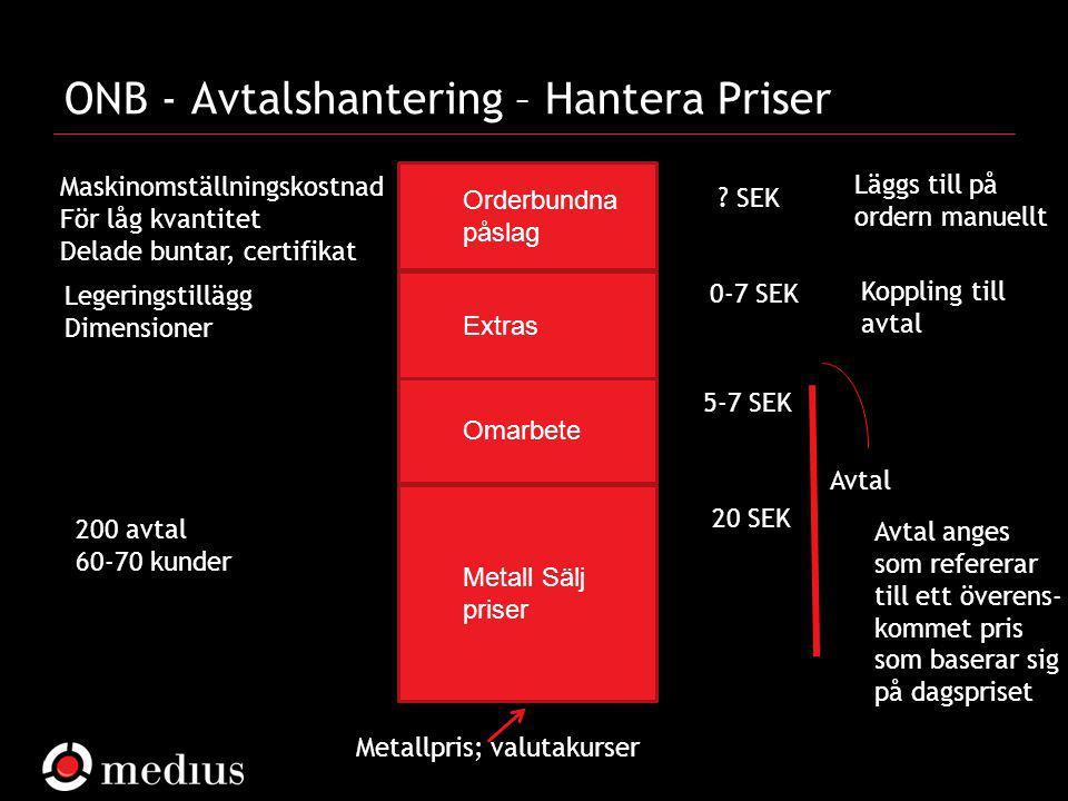  Medius AB ONB - Avtalshantering – Hantera Priser Metall Sälj priser Omarbete Extras Orderbundna påslag Maskinomställningskostnad För låg kvantitet D