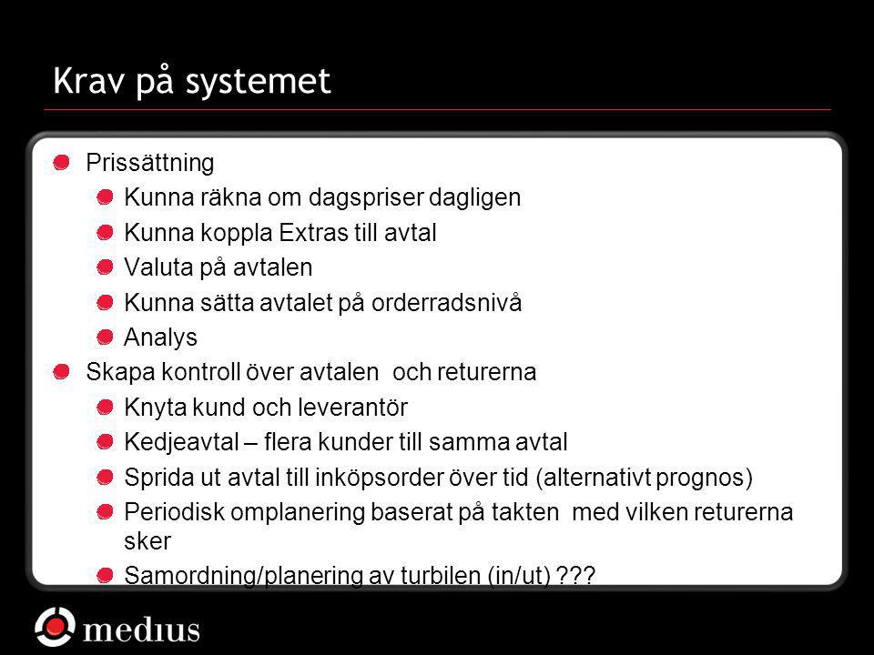  Medius AB Krav på systemet Prissättning Kunna räkna om dagspriser dagligen Kunna koppla Extras till avtal Valuta på avtalen Kunna sätta avtalet på o