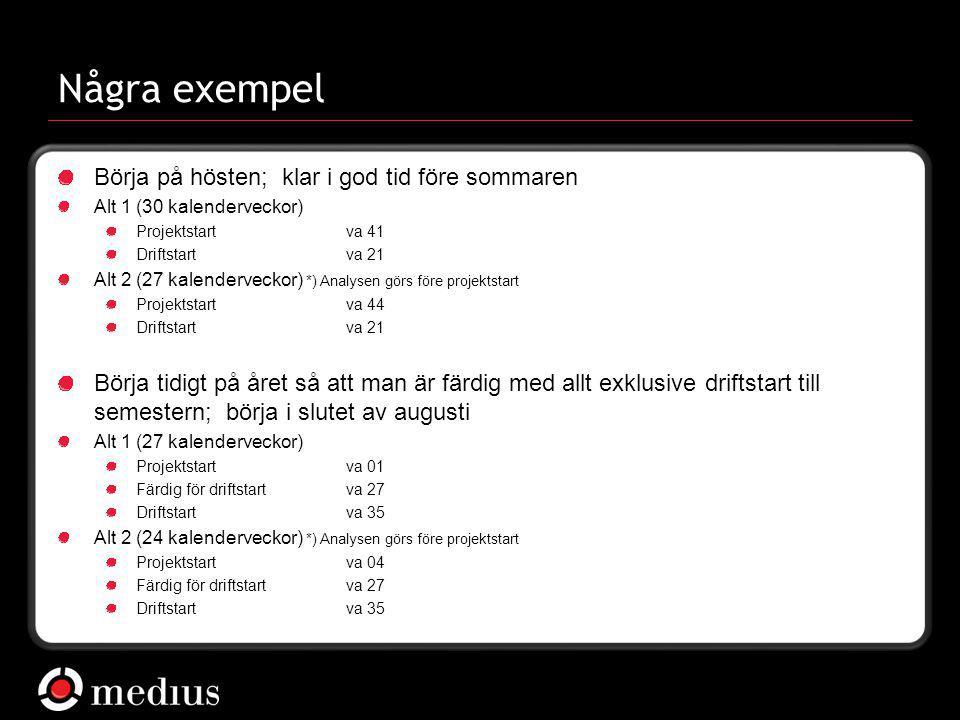  Medius AB Prisuppdatering Skapa mallar Sätt metallpriset