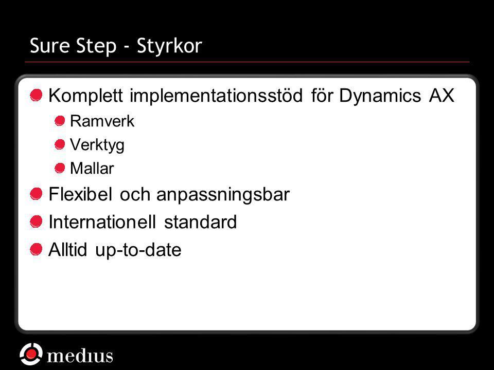  Medius AB Sure Step - Styrkor Komplett implementationsstöd för Dynamics AX Ramverk Verktyg Mallar Flexibel och anpassningsbar Internationell standar
