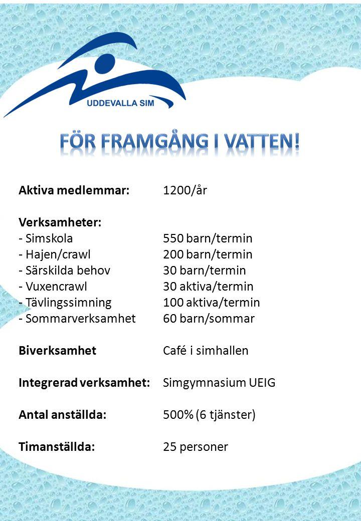 Sammanslagning:2008 Uddevalla Simförening 300 medlemmar (1927) Skäret Simsällskap 550 medlemmar (1951).