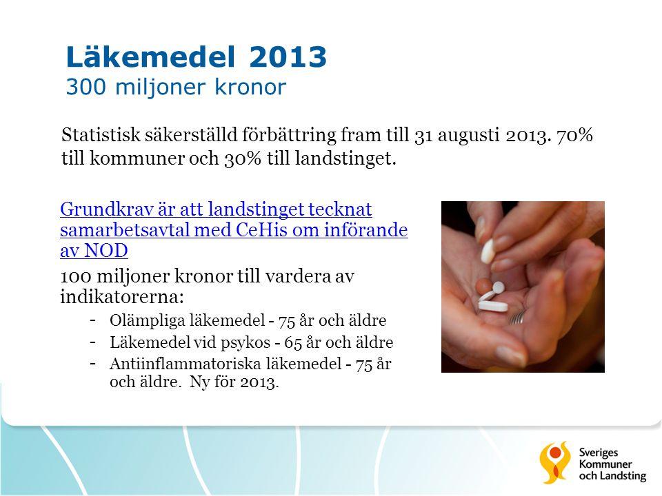Läkemedel 2013 300 miljoner kronor Grundkrav är att landstinget tecknat samarbetsavtal med CeHis om införande av NOD 100 miljoner kronor till vardera