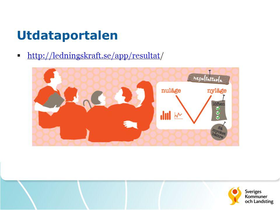 Utdataportalen  http://ledningskraft.se/app/resultat/ http://ledningskraft.se/app/resultat