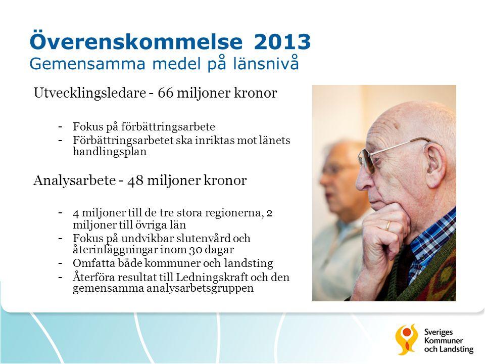 Överenskommelse 2013 Gemensamma medel på länsnivå Utvecklingsledare - 66 miljoner kronor - Fokus på förbättringsarbete - Förbättringsarbetet ska inrik