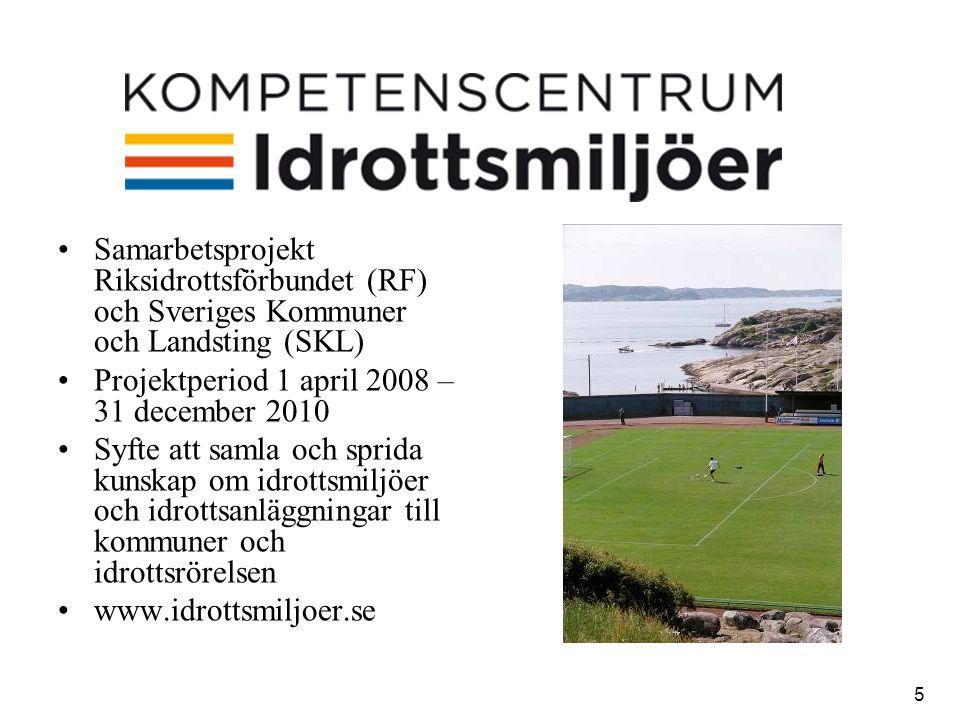 5 Samarbetsprojekt Riksidrottsförbundet (RF) och Sveriges Kommuner och Landsting (SKL) Projektperiod 1 april 2008 – 31 december 2010 Syfte att samla och sprida kunskap om idrottsmiljöer och idrottsanläggningar till kommuner och idrottsrörelsen www.idrottsmiljoer.se