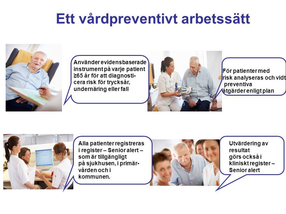 Använder evidensbaserade instrument på varje patient ≥65 år för att diagnosti- cera risk för trycksår, undernäring eller fall För patienter med risk a
