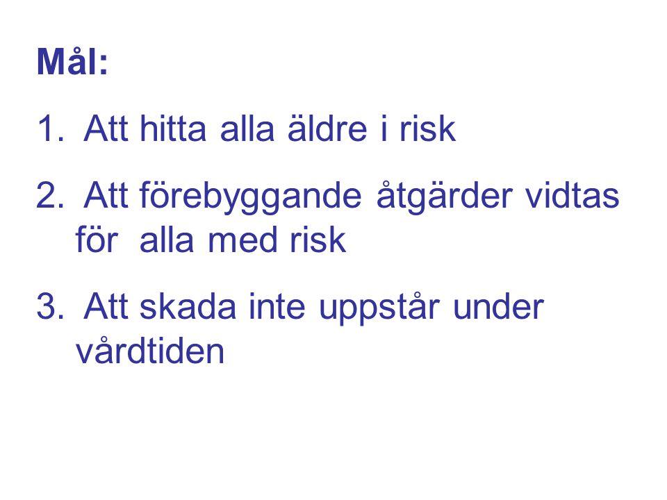 Mål: 1. Att hitta alla äldre i risk 2. Att förebyggande åtgärder vidtas för alla med risk 3. Att skada inte uppstår under vårdtiden