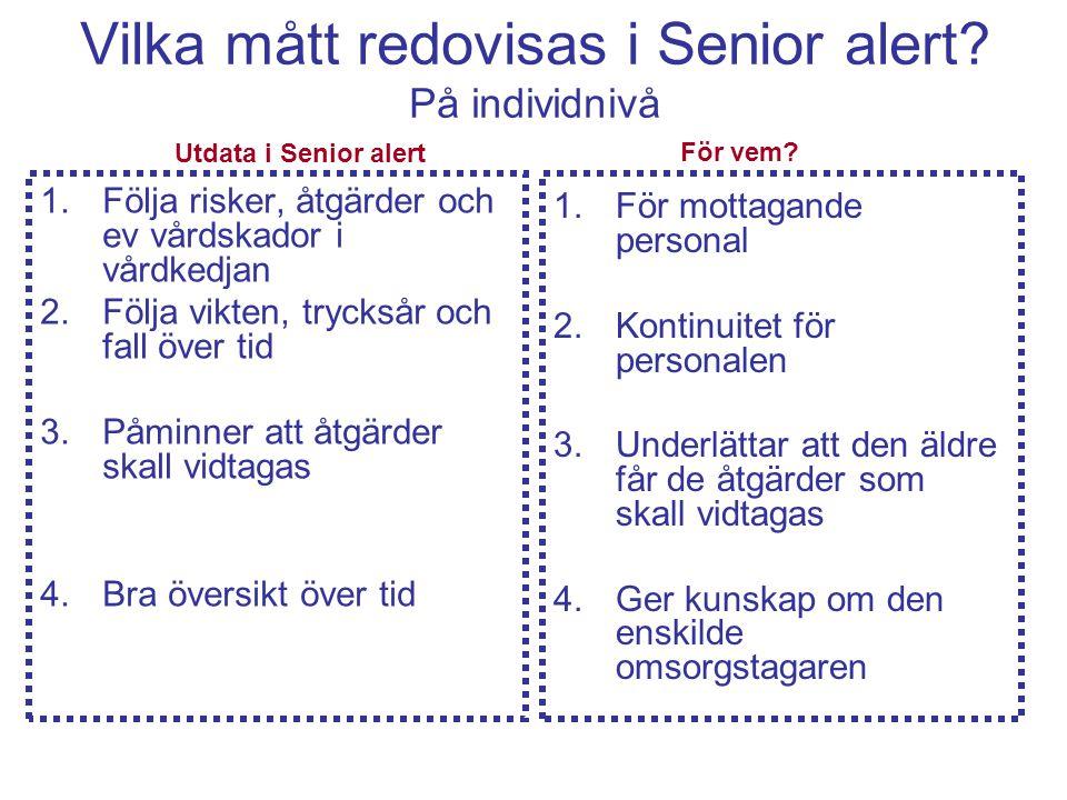 Vilka mått redovisas i Senior alert? På individnivå 1.Följa risker, åtgärder och ev vårdskador i vårdkedjan 2.Följa vikten, trycksår och fall över tid