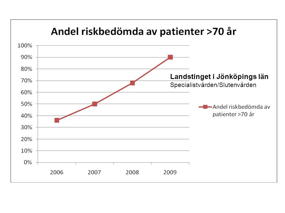 Landstinget i Jönköpings län Specialistvården/Slutenvården