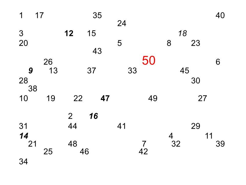 1 173540 24 3 12 15 18 205 8 23 43 26 50 6 9 13 37 33 45 2830 38 10 19 22 47 49 27 2 16 31444129 14 4 11 21487 32 39 25 46 42 34