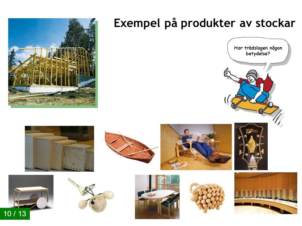 Energi från skogen  Källor:  förbränning av träbaserade restprodukter från skogsindustrin ger hälften av den träbaserade energin  från skogen insamlas kvistar, klent virke och stubbar för att brännas  använt virke tas tillvara och för att brännas  En femtedel av Finlands energi är träbaserad.