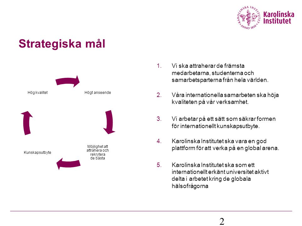 Strategier För att nå de strategiska målen behöver vi… 1.Integrera ett internationellt synsätt i hela universitetets verksamhet 2.Utveckla strategiska allianser 3.Stärka varumärket internationellt 3