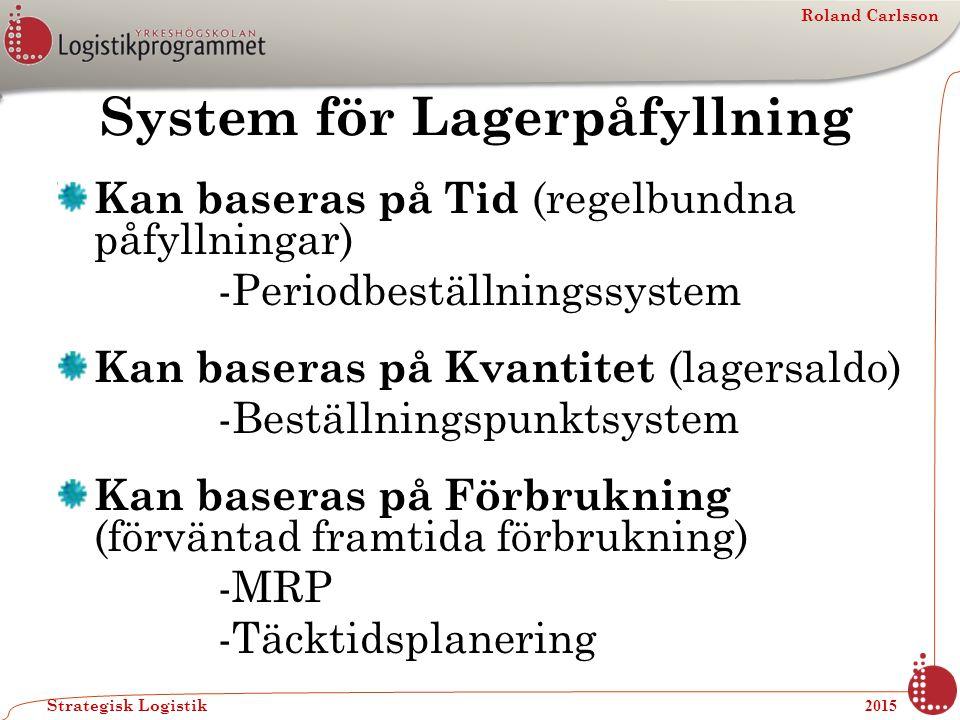 Roland Carlsson Strategisk Logistik 2015 System för Lagerpåfyllning Kan baseras på Tid (regelbundna påfyllningar) -Periodbeställningssystem Kan basera