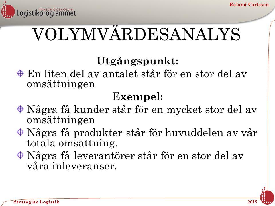 Roland Carlsson Strategisk Logistik 2015 ABC-analys för- och nackdelar Exempel på fördelar: Lättillgänglig, enkel att göra/använda Ger en bra överblick Exempel på nackdelar: Tar inte hänsyn till täckningsbidraget Svårt att se tex komplementprodukter Ger bara det egna företagets perspektiv Ger en ögonblicksbild och tar inte hänsyn till i vilket stadie en produkt befinner sig
