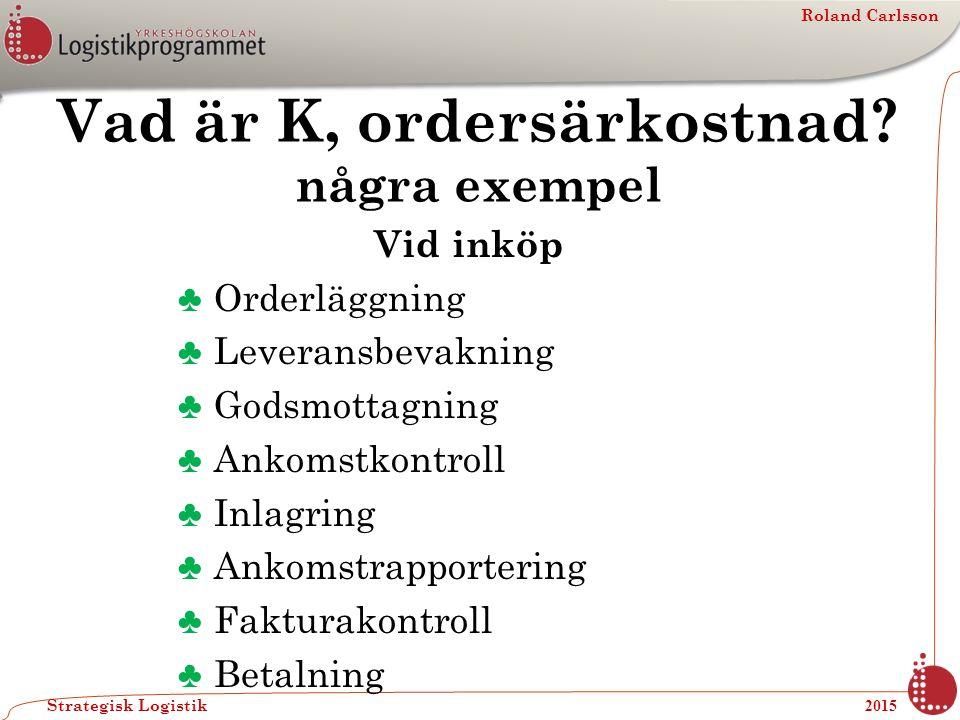 Roland Carlsson Strategisk Logistik 2015 Vad är K, ordersärkostnad? några exempel Vid inköp ♣Orderläggning ♣Leveransbevakning ♣Godsmottagning ♣Ankomst