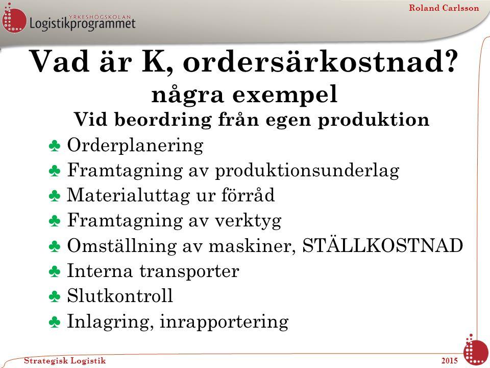 Roland Carlsson Strategisk Logistik 2015 Vad är K, ordersärkostnad? några exempel Vid beordring från egen produktion ♣Orderplanering ♣Framtagning av p