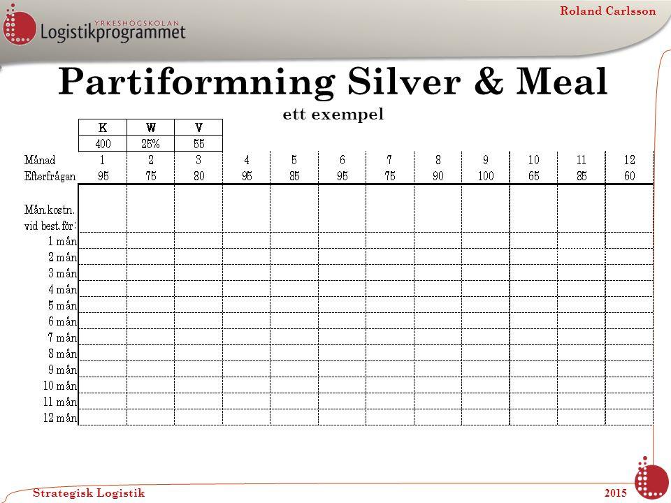 Roland Carlsson Strategisk Logistik 2015 Partiformning Silver & Meal ett exempel