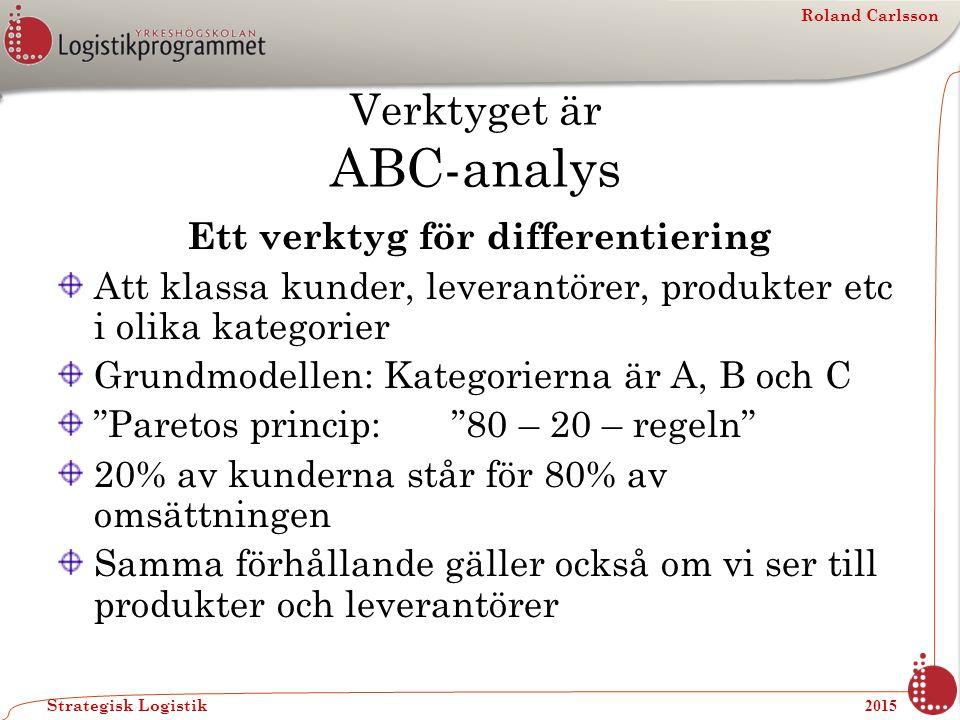Roland Carlsson Strategisk Logistik 2015 Verktyget är ABC-analys Ett verktyg för differentiering Att klassa kunder, leverantörer, produkter etc i olik