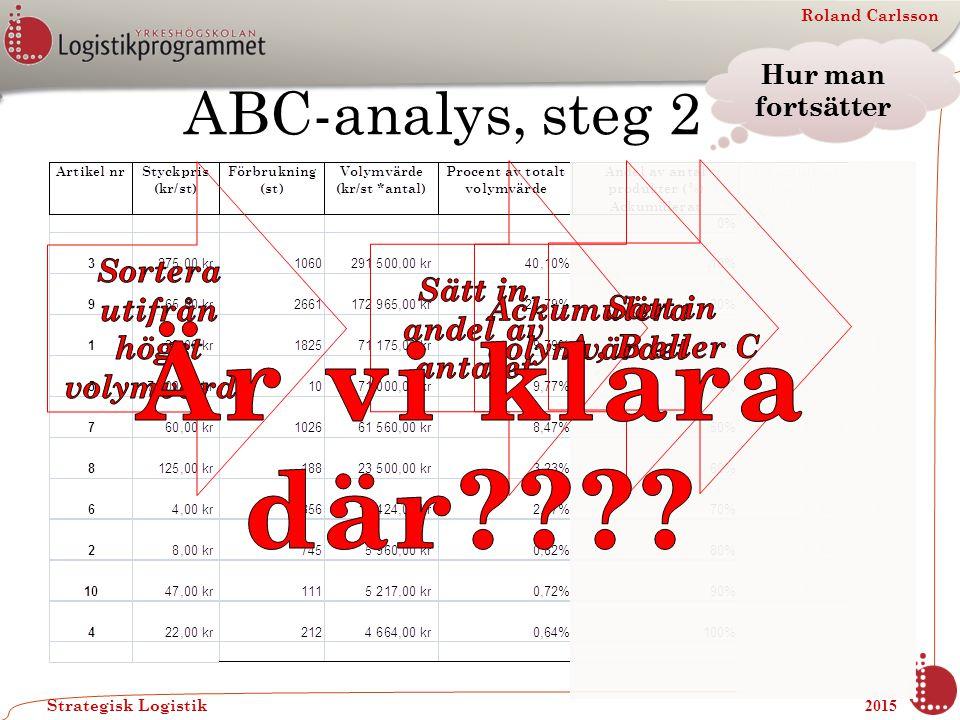 Roland Carlsson Strategisk Logistik 2015 ABC-analys, steg 2 Hur man fortsätter