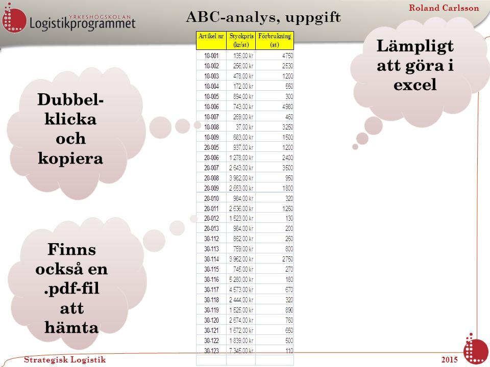 Roland Carlsson Strategisk Logistik 2015 ABC-analys, uppgift Lämpligt att göra i excel Dubbel- klicka och kopiera Finns också en.pdf-fil att hämta