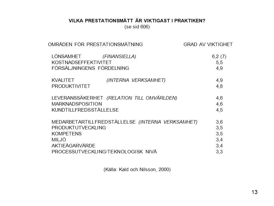 13 VILKA PRESTATIONSMÅTT ÄR VIKTIGAST I PRAKTIKEN.