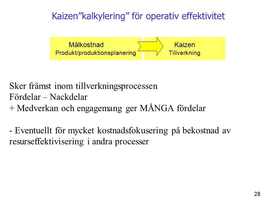 Kaizen kalkylering för operativ effektivitet Sker främst inom tillverkningsprocessen Fördelar – Nackdelar + Medverkan och engagemang ger MÅNGA fördelar - Eventuellt för mycket kostnadsfokusering på bekostnad av resurseffektivisering i andra processer 28 Målkostnad Produkt/produktionsplanering Kaizen Tillverkning
