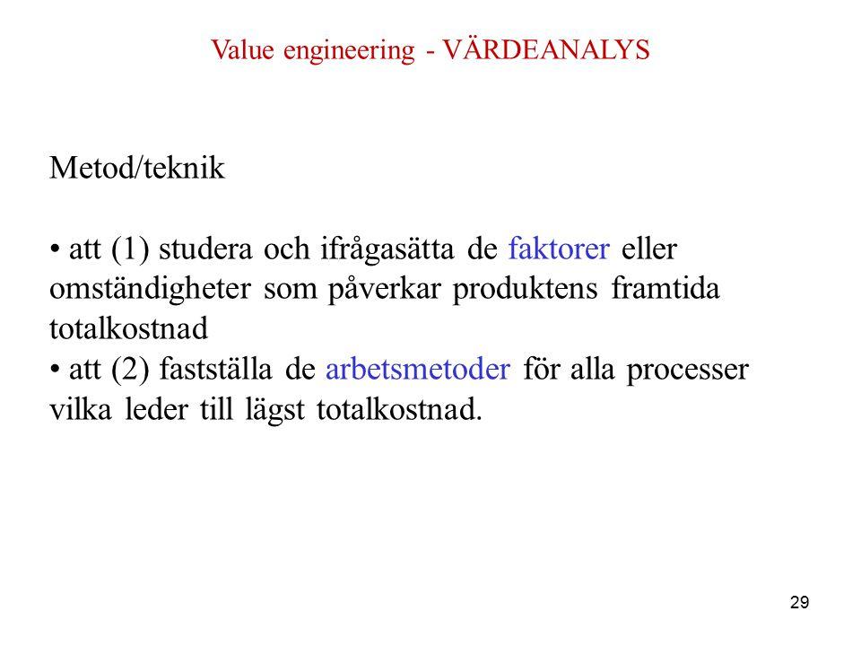 Value engineering - VÄRDEANALYS Metod/teknik att (1) studera och ifrågasätta de faktorer eller omständigheter som påverkar produktens framtida totalkostnad att (2) fastställa de arbetsmetoder för alla processer vilka leder till lägst totalkostnad.