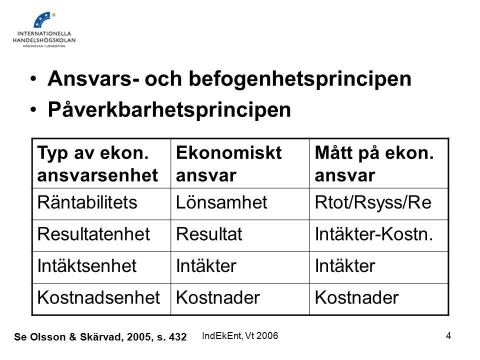 IndEkEnt, Vt 20064 Ansvars- och befogenhetsprincipen Påverkbarhetsprincipen Typ av ekon.