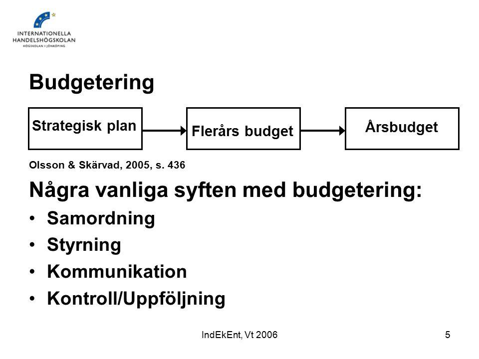 IndEkEnt, Vt 20066 Några olika typer av budgetar: Resultatbudget Likviditetsbudget Försäljningsbudget Budgeterad balansräkning