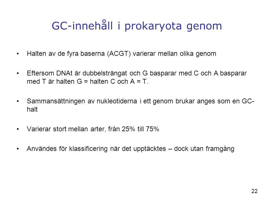 22 GC-innehåll i prokaryota genom Halten av de fyra baserna (ACGT) varierar mellan olika genom Eftersom DNAt är dubbelsträngat och G basparar med C oc
