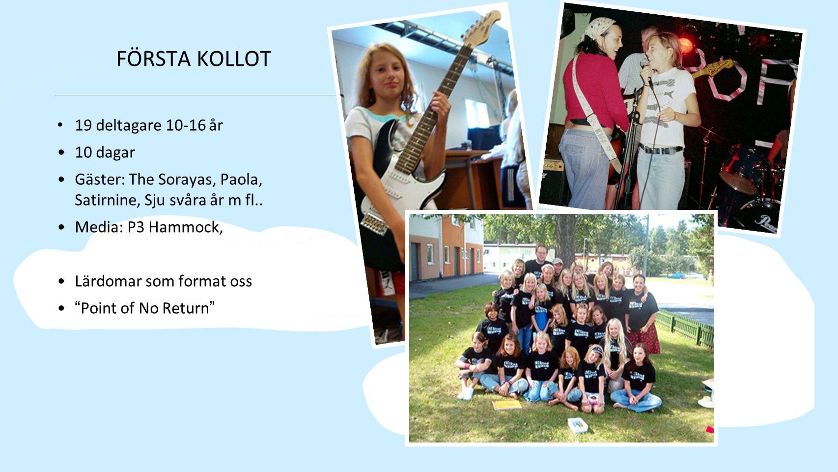 2003 första kollot i Hultsfred 19 deltagare 2005 Spridning till Umeå 2006 Spridning till Göteborg + bildandet av Riksorganisationen Popkollo 2007 Spridningsprojekt: 2 nya städer per år, startar Girls Rock Camp Alliance 2009 preliminärt kansli, över 1000 medlemmar 7- 25 år 2011 Statsbidrag, kansli Stockholm UTVECKLINGEN